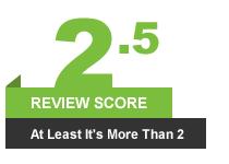 Review Score